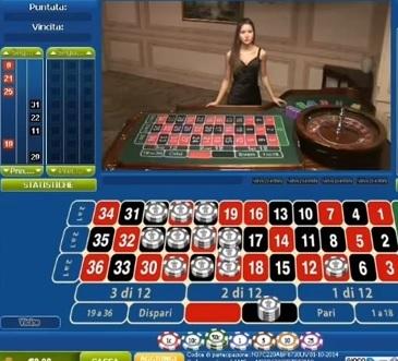 Pelit kasino foorumin pelaajillet